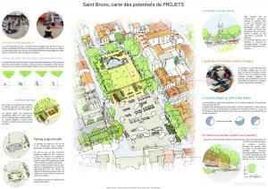 Carte des potentiels de projets (source : Maël TRémaudan)